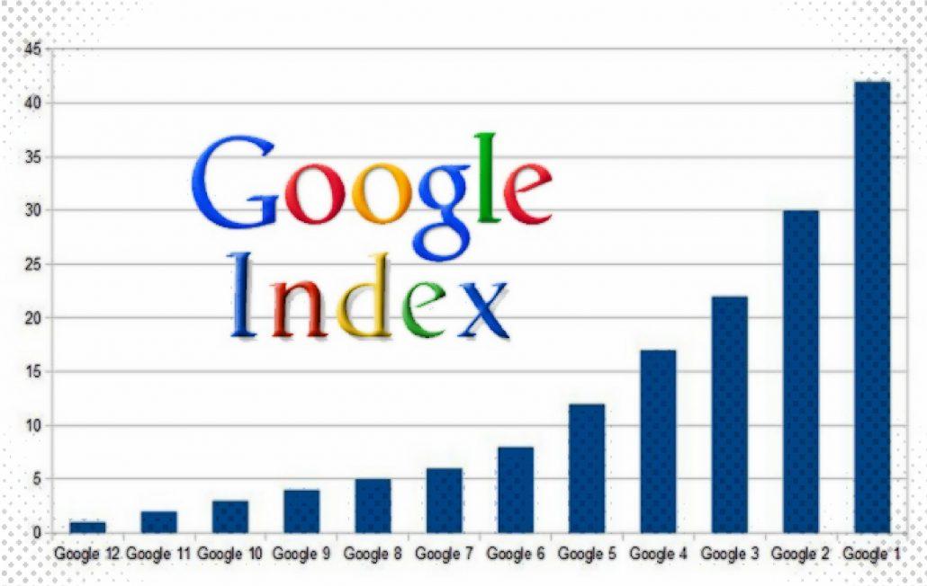 ایندکس مطالب سایت در گوگل